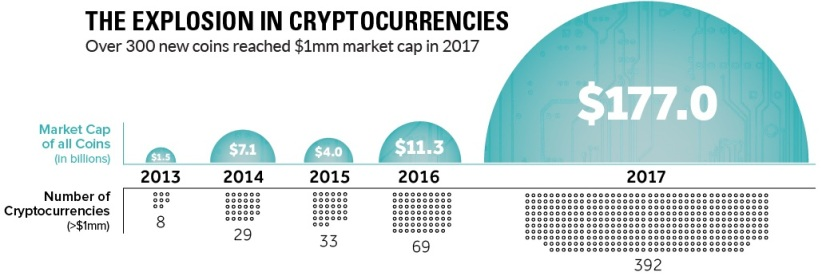 cryptocurrency-coin-explosion